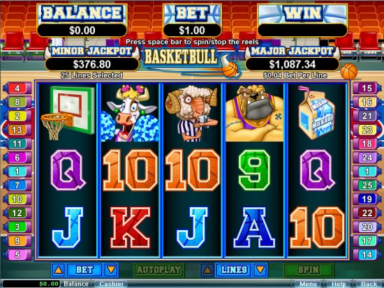 Slot machine themes difference between gaming and gambling