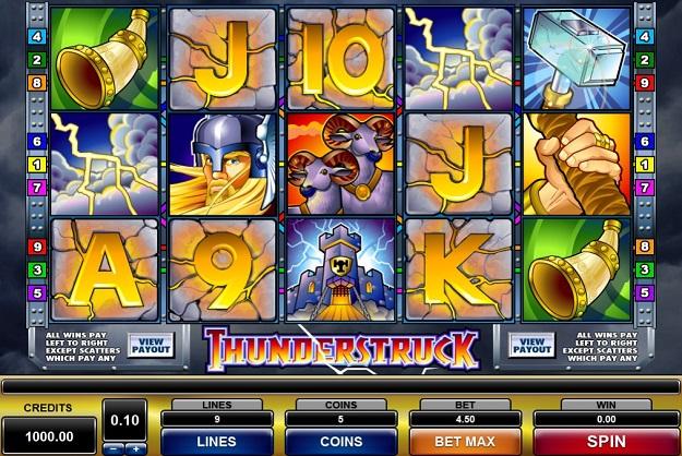 Thunderstruck Slot Machine Online ᐈ Microgaming™ Casino Slots